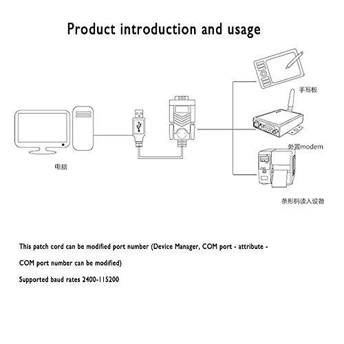 Artistic9 Home USB 2.0 to Serial RS232 DB9 9Pin PL2303 Kabel Adapter Konverter 3FT Palm Converter