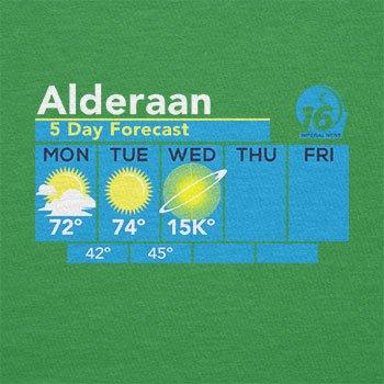 Texlab–Alderaan Weather Fore Cast–sacchetto di stoffa Verde