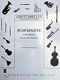 GRIFFTABELLE BLOCKFLOETE (BAROCK) - arrangiert für Altblockflöte [Noten / Sheetmusic]