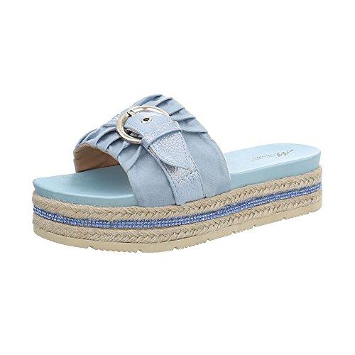 Ital-Design Damenschuhe Sandalen & Sandaletten Pantoletten Synthetik Hellblau Gr. 38 (Ballerina Billig Kostüme)