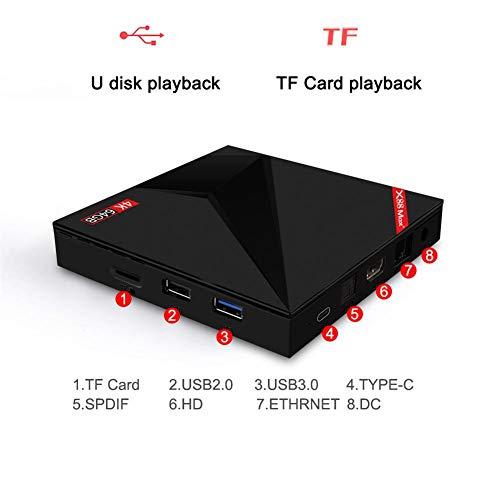 Android 8.1 TV Box 4GB+64GB X88 MAX RK3328 Smart Network Player Set Top Box, Dual WiFI 2.4GHz/5GHZ Bluetooth 4.0, 2xUSB Anschluss