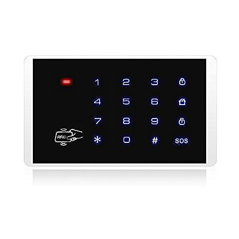 SZABTO Wireless Keypad für Home Security Alarm System