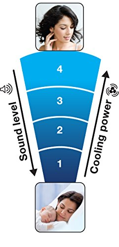 Honeywell HT354 Ventilateur de table QuietSet ultra