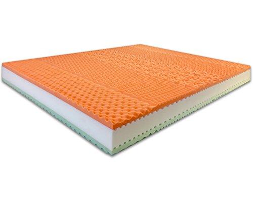 Materasso singolo in schiuma Memory Soia Bio, spessore: 22cm, modello Rainbow Plus–3stratiStrato con motivo Onda Greca modellato con 5zone differenti e...