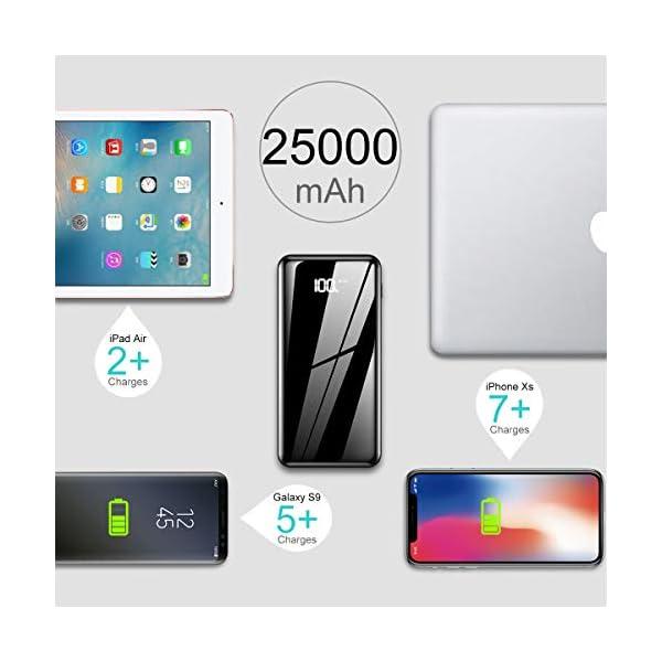 Gnceei 25000mAh Caricabatterie Portatile Power Bank - Elevata Capacità con Display LCD Digitale, 3 Uscite e 2 Ingressi… 2 spesavip