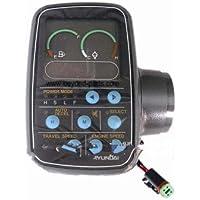 GOWE crawller Monitor para nuevo original 21en-00200 crawller Monitor pantalla calibre aplicar a RX