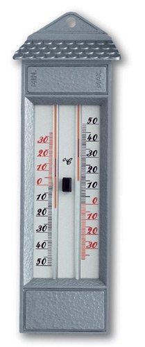 TFA 10.2006 - Termómetro máxima mínima moldeado