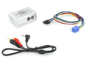 T1 péritel Audio- T1 Vpgx010 Adaptateur auxiliaire pour Peugeot 206, 307 406/607/807/VDO/Clarion