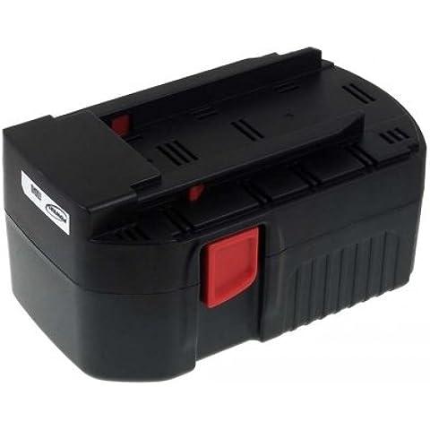 Batería para Hilti Martillo TE 2-A