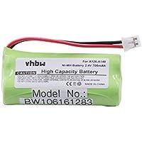 USB Kabel Ladekabel Datenkabel Flachkabel für Gigaset Sloan L