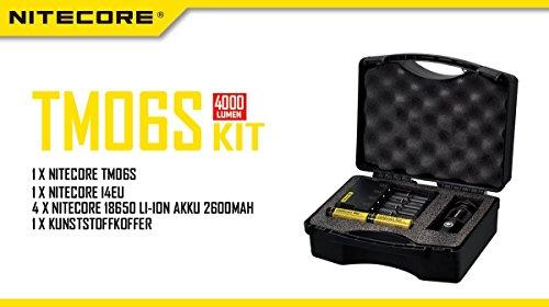 Preisvergleich Produktbild Nitecore TM06S Set - inkl. 4 x Li-Ion Akku, Ladegerät und Koffer