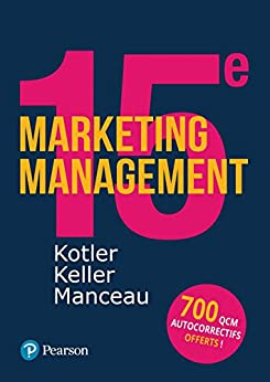 Marketing Management + Quiz