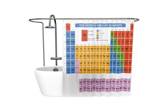 getDigital Periodensystem Duschvorhang Periodensystem Duschvorhang