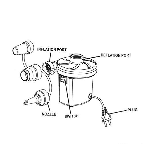 240v 50a Plug