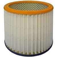 Filter für Nilfisk Wap Alto SQ 450-21 Luftfilter Rundfilter Staubsauger Sauger