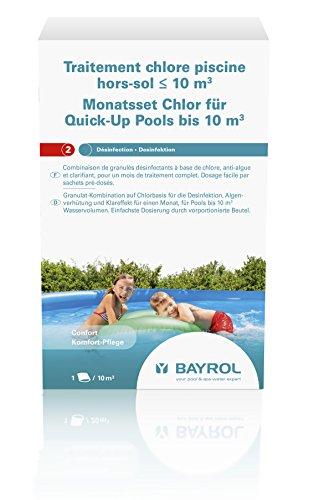 Malibu  <strong>Geeignet für</strong>   Pools, Senkung des pH-Wertes, Algenverhütung, Chlorwerterhöhung