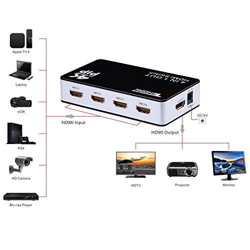 Tendak 4Kx2K4 Anschlüsse High-Speed HDMI Switcher Selector (4in1Out) mit Fernbedienung Unterstützt 1080P 3D PIP Automatik Schalter für Xbox/PS3/Apple TV/Roku/FireTV/Blu-Ray Player - 3