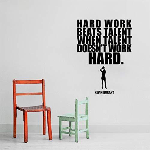 Wandaufkleber Kinderzimmer wandaufkleber 3d Kevin Durant Zitate Aufkleber für Jungen Zimmer Worte Poster Design Dekor für Jungen Schlafzimmer Wohnzimmer