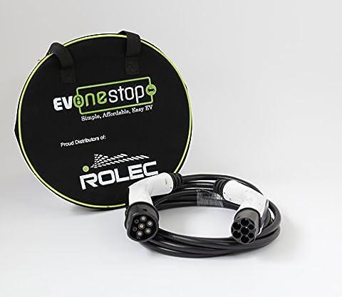 Câble Charge Rapide EV Premium iec62196type de type 2–2/16A/5m Livraison