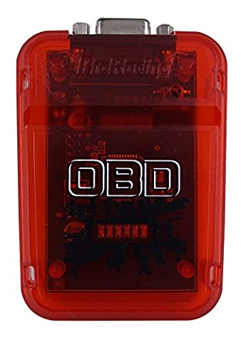 Chip OBD2 Dacia Logan 1.6 Mpi 84PS PETROL Tuning Chip Box OBD Ver.2.0