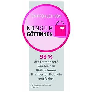 Philips SC 2003/11 Lumea Precison Plus: Hygiène et Soins