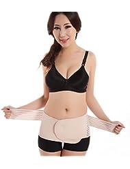 SFD/ Corrección de aire cinturón cerrado después del parto aumenta la faja pélvica