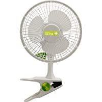 Ventilador Clipfan 15cm 15W