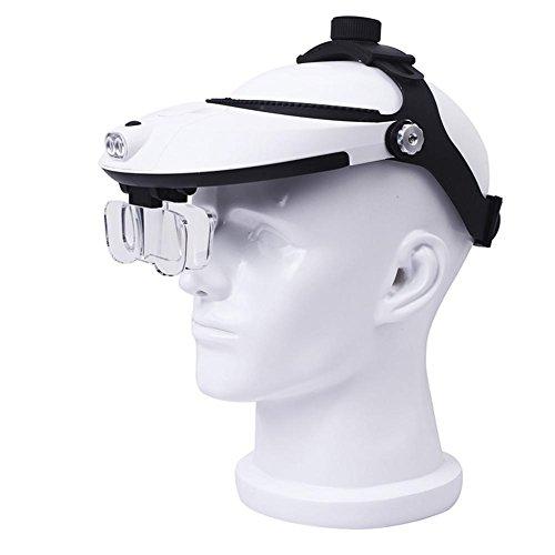 SHKY Alter Mann Lesung Handy Uhr Watch Wartung LED mit LED Lichter HD Kopf Tragen Multiple Lupe (1 Gruppen/2 Gruppen), 1