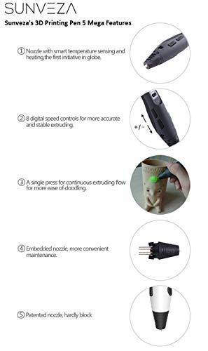 SUNVEZA 3D Stift / 3D Pen | 3D Druckstift Set – Ultimatives Set für Freihand 3D Zeichnungen INKLUSIVE 4x Farben Filament + Schaufel + kostenlose Vorlagen zum Download | mit intelligentem LCD-Display und Temperaturanzeige – Neue Generation! - 8