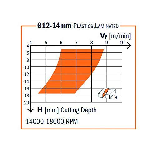 Zoom IMG-2 cmt orange tools 192 040
