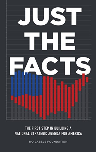 Just the Facts: The First Step in Building a National ...