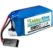 Akku-King Akku für Parrot AR.Drone 1.0, AR Drone Quadrocopter - Li-Polymer 2600mAh 11.1V