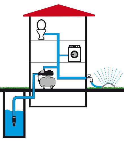 T.I.P. HWW 3600 I 31188 Hauswasserwerk - 2