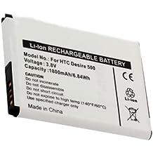 PDA-Punkt - Batería de repuesto para HTC Desire 500 (sin efecto memoria, ión de litio, 1800 mAh)