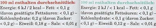 Samova Tasting-Box Comfort – 2 Teegläser und 4 Mini-Dosen (15-20g) im Probierkarton, 1er Pack (1 x 75 g)