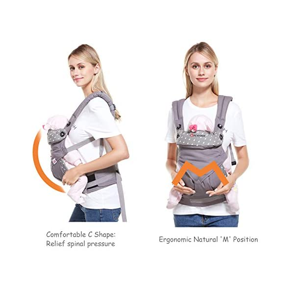 BelleStyle Baby Carrier - Adjustable & Breathable Baby Carrier Sling - Cotton Comfort Ergonomic Front and Backpack Baby Carriers for Newborns, Infants & Toddlers (3.5 to 20 kg), Dark Grey  ★All Seasons in One: Made of skin-friendly 100% cotton fabric, with a good breathable performance, comfortable and suitable for any season, one carrier fits different weathers. Lightweight and easy to bring on the go. ★Safe and Secure: Adopt the back strap and two-fold drop-proof fastener to prevent the shoulder strap from slipping off the shoulder, offering your baby a better protection. The foldable backplate assists in protecting your baby's head and neck. ★Ergonomic Design: Helps disperses baby's weight, plus, with the widened and thickened shoulder strap that can relieve mother's shoulder pressure, it makes mommy/daddy more comfortable and relaxed. Plus, the C+M sitting posture helps to protect your baby's hip bone development without affecting its blood circulation and prevent O-legs. 5