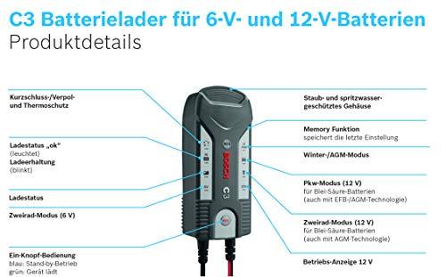 Bosch Batterieladegerät - 6