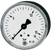 Standard manometro con corpo in plastica e facile scala in bar, attacco inferiore