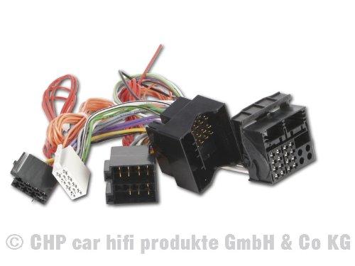 Adapterkabel Parrot FSE an Mercedes mit Audio 10