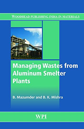 Managing Wastes From Aluminium Smelter Plants (Woodhead Publishing India in Materials)