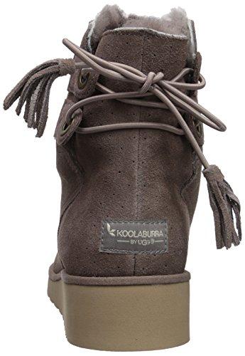 Koolaburra Lomia Short