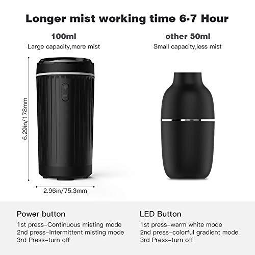 dodocool Ambientador Humidificador Coche, Difusor de Aroma de Aceite Esencial 100 ml con 2 Opciones de Niebla y 7 Color LED, Potente y Silencioso, Negro.