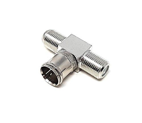 MainCore adattatore splitter da prese push on tipo F 2 x prese doppie feina per collegare TV Freeview Sky/Skyhd NTL Virgin satellite antenna/cavi