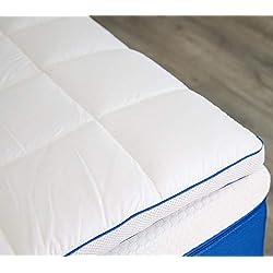 RESTBULLE Surmatelas à mémoire de Forme 80 x 200 cm - Confort Morphologique - ⭐ Qualité Hôtellerie ⭐ - Fabriqué en France - Epaisseur Totale de 8cm