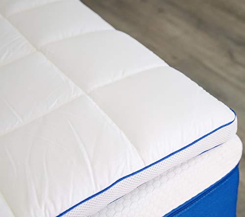 RESTBULLE Surmatelas à mémoire de Forme 140 x 190 cm - Confort Morphologique - Qualité Hôtellerie - Fabriqué en France - Epaisseur Totale de 8cm
