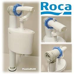 1 de Roca - Kit G Mecanismo Alimentacion E/Inf A3I (AH0001000R)