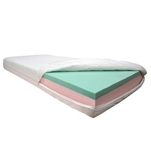 Drei-zonen-matratze-auflage (Betten ABC 9 Zonen Kaltschaummatratze OrthoMatra-Gel-1000 / Matratze mit Gelschaumauflage H2,5 in 100 x 200 cm - allergikergeeignet)
