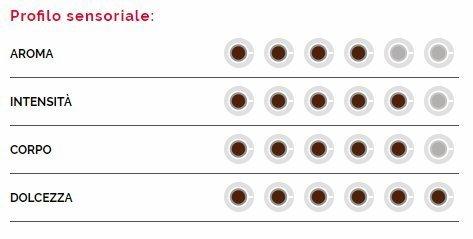 Caffè Cagliari – 108 Pods Gran Caffè – Decaffeinated Coffee Blend