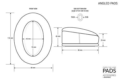 Brainwavz Coussinets angulaires pour Casques en mousse à mémoire de forme pour casque audio - (Noir)