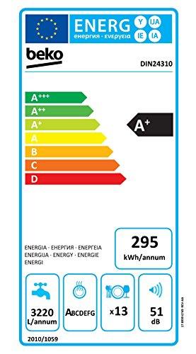 Beko DIN24310 Geschirrspüler Vollintegriert / A+ / Clean&Shine Programm / Halbe Beladung Funktion